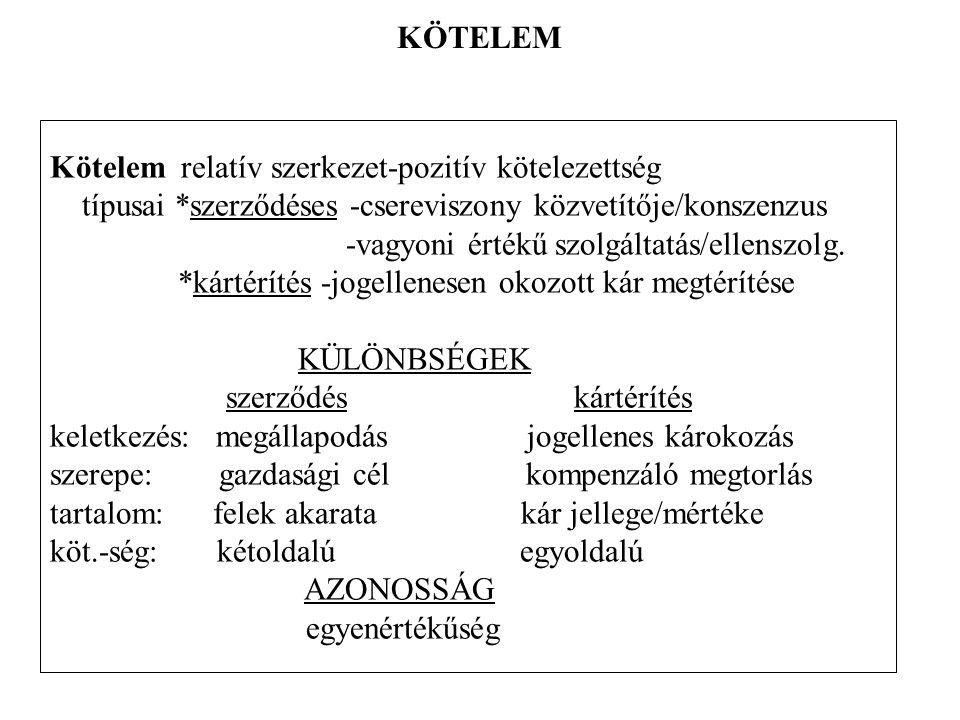 Nevesített Szerződések VII.Vállalkozás - speciális szabályok I.