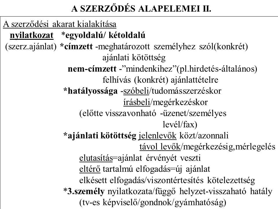 A SZERZŐDÉS ALAPELEMEI II.