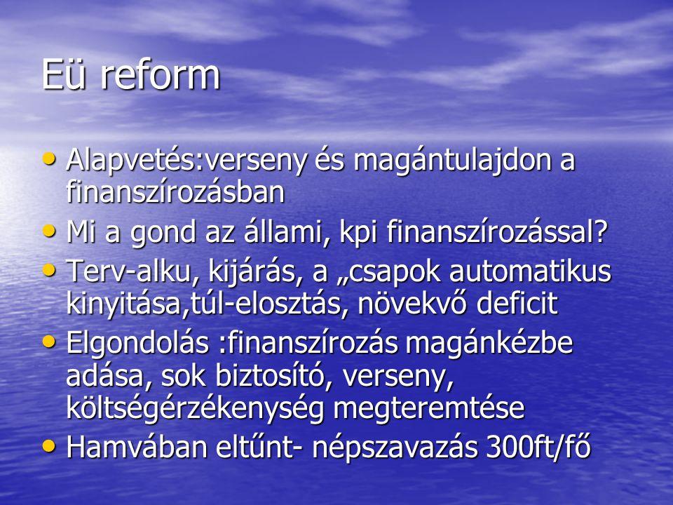 """Eü reform • Alapvetés:verseny és magántulajdon a finanszírozásban • Mi a gond az állami, kpi finanszírozással? • Terv-alku, kijárás, a """"csapok automat"""