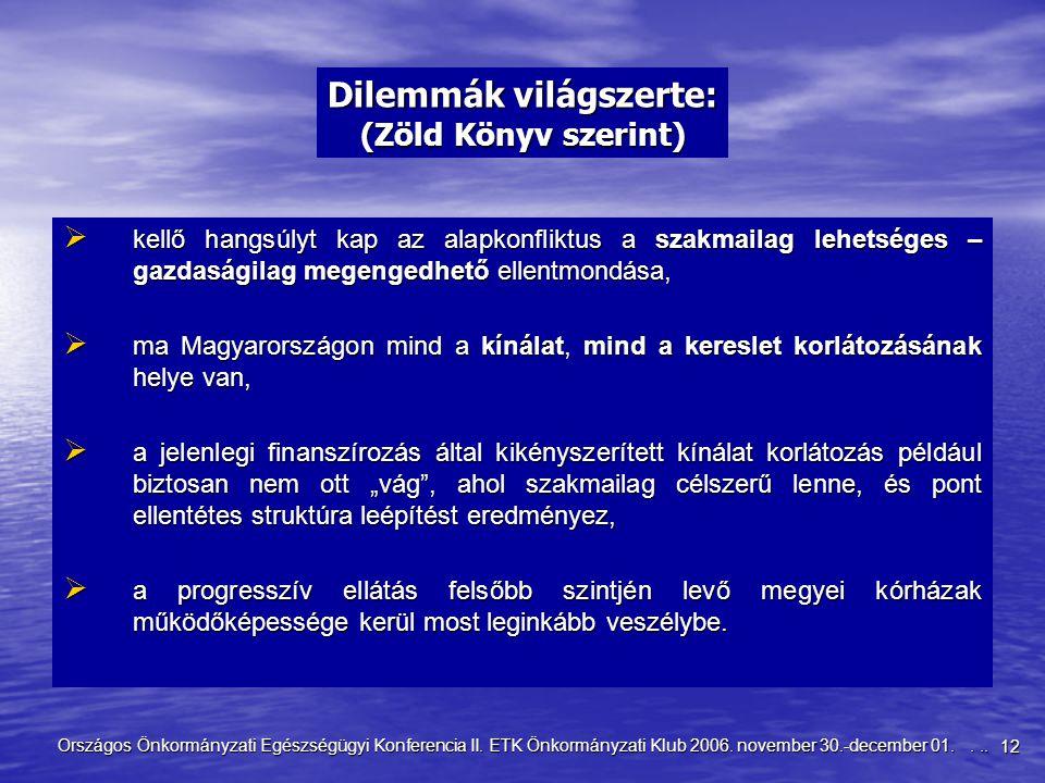 12 Országos Önkormányzati Egészségügyi Konferencia II. ETK Önkormányzati Klub 2006. november 30.-december 01.... Dilemmák világszerte: (Zöld Könyv sze