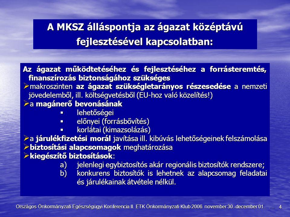 4 Országos Önkormányzati Egészségügyi Konferencia II. ETK Önkormányzati Klub 2006. november 30.-december 01.... A MKSZ álláspontja az ágazat középtávú