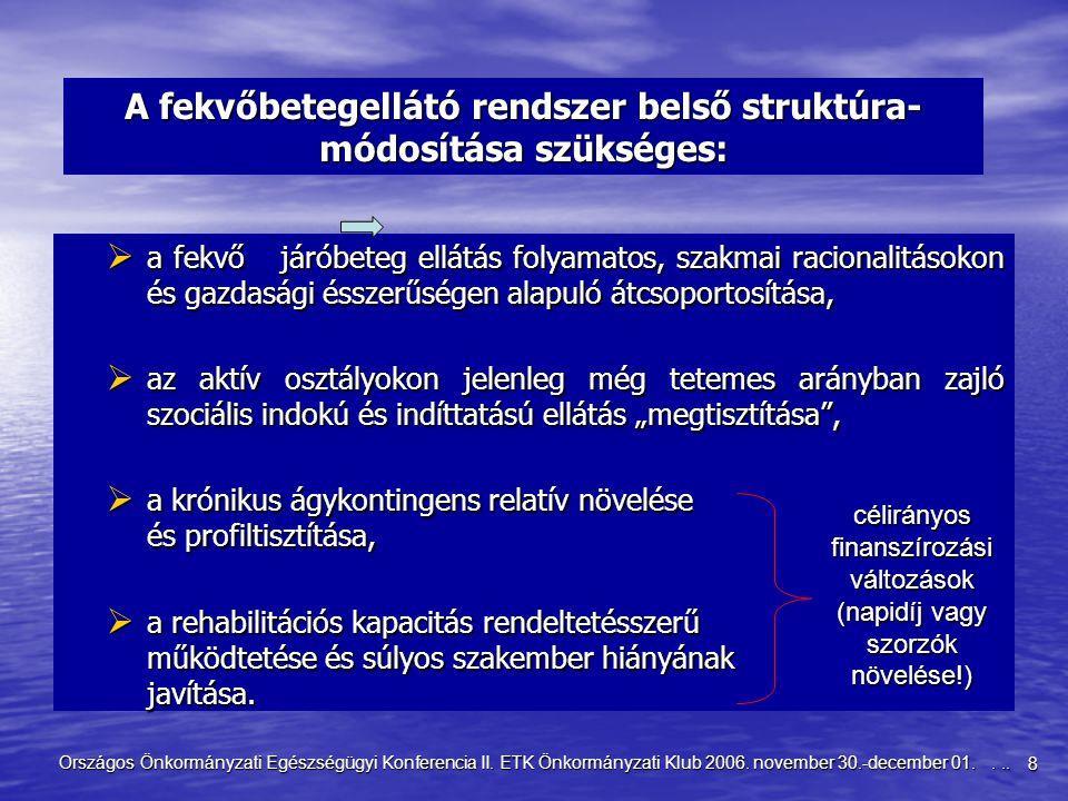 8 A fekvőbetegellátó rendszer belső struktúra- módosítása szükséges:  a fekvő járóbeteg ellátás folyamatos, szakmai racionalitásokon és gazdasági éss