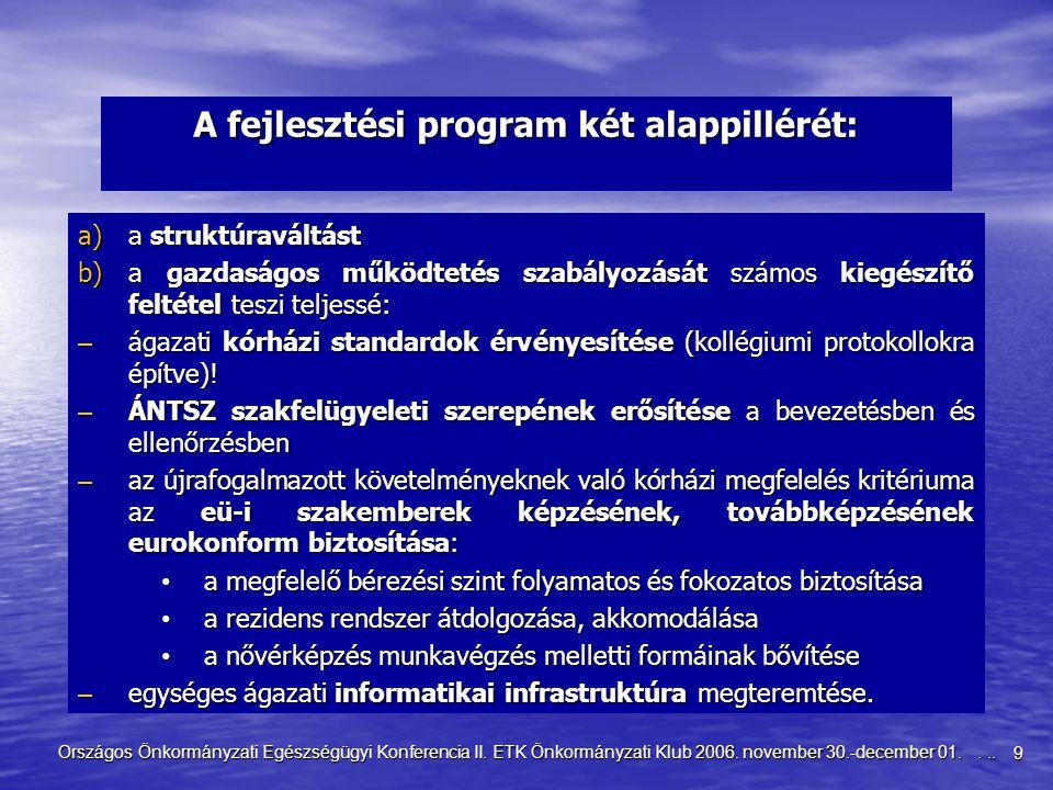 20 Országos Önkormányzati Egészségügyi Konferencia II.
