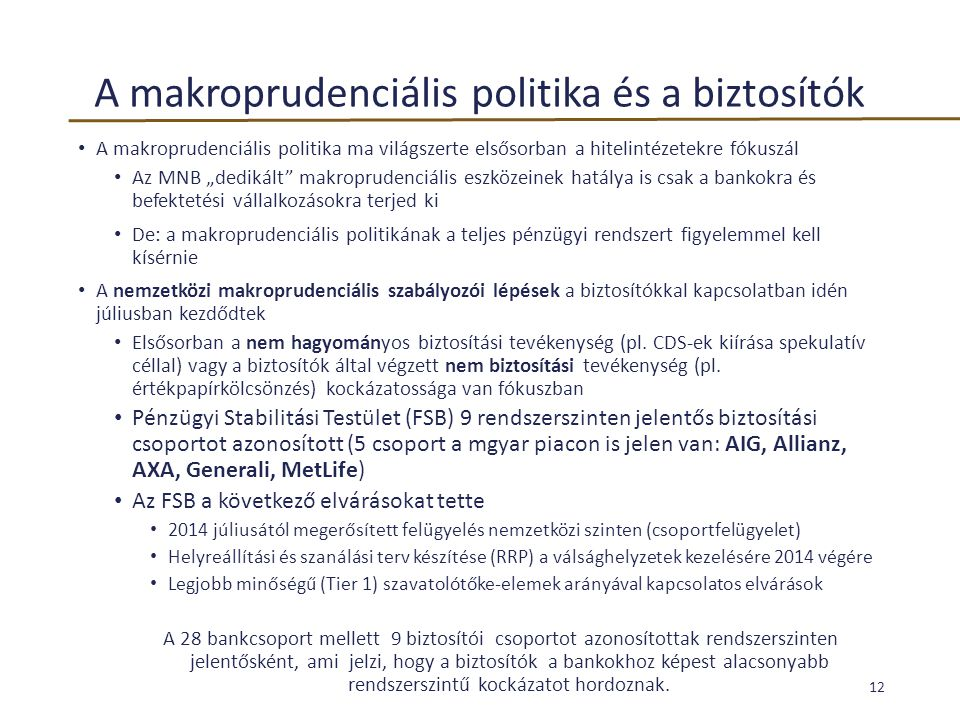 """• A makroprudenciális politika ma világszerte elsősorban a hitelintézetekre fókuszál • Az MNB """"dedikált"""" makroprudenciális eszközeinek hatálya is csak"""