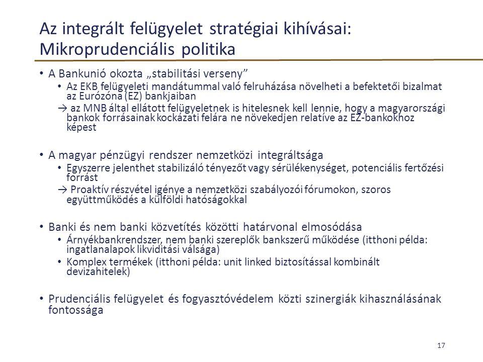 """Az integrált felügyelet stratégiai kihívásai: Mikroprudenciális politika • A Bankunió okozta """"stabilitási verseny"""" • Az EKB felügyeleti mandátummal va"""