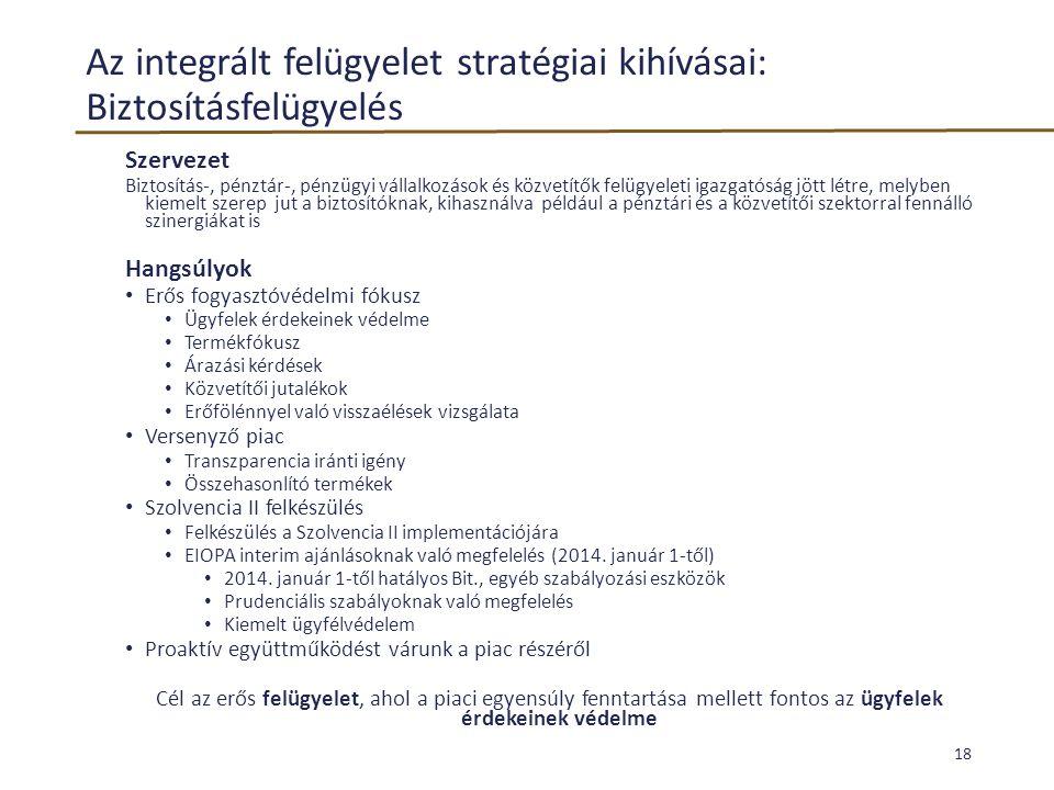Az integrált felügyelet stratégiai kihívásai: Biztosításfelügyelés Szervezet Biztosítás-, pénztár-, pénzügyi vállalkozások és közvetítők felügyeleti i