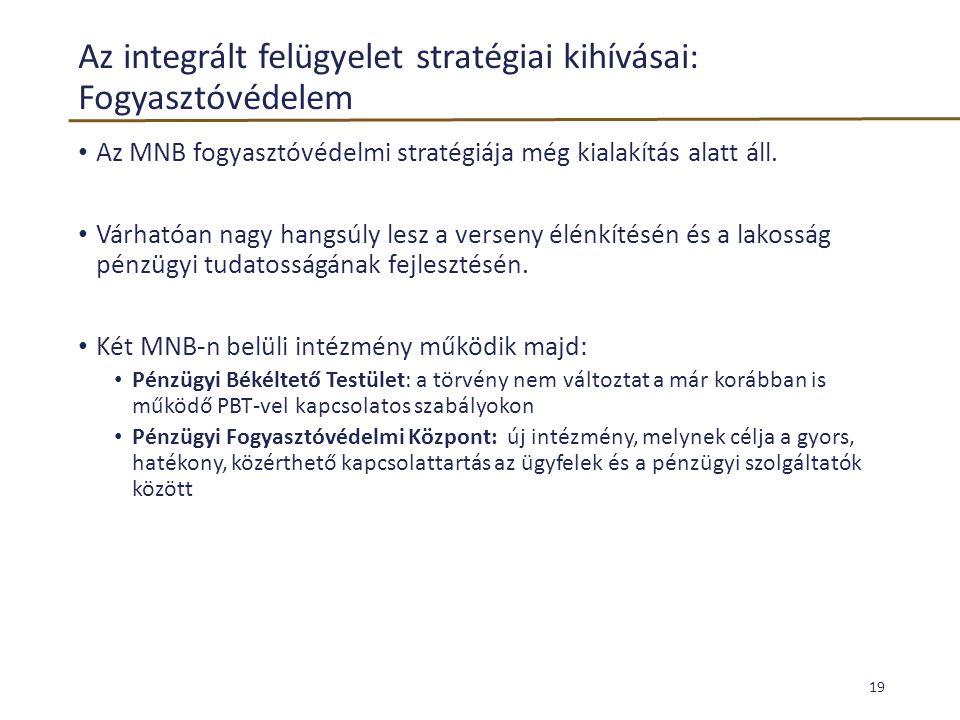 Az integrált felügyelet stratégiai kihívásai: Fogyasztóvédelem • Az MNB fogyasztóvédelmi stratégiája még kialakítás alatt áll. • Várhatóan nagy hangsú