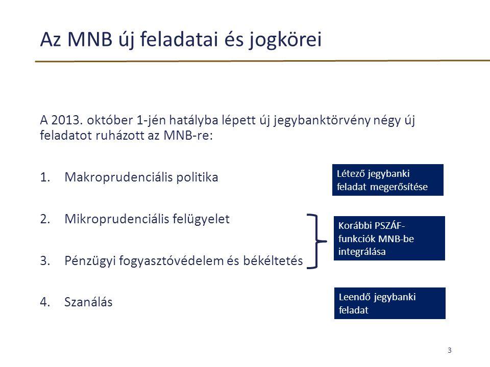 Az MNB új feladatai és jogkörei A 2013. október 1-jén hatályba lépett új jegybanktörvény négy új feladatot ruházott az MNB-re: 1.Makroprudenciális pol