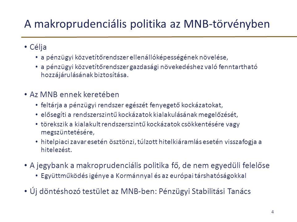 A makroprudenciális politika az MNB-törvényben • Célja • a pénzügyi közvetítőrendszer ellenállóképességének növelése, • a pénzügyi közvetítőrendszer g
