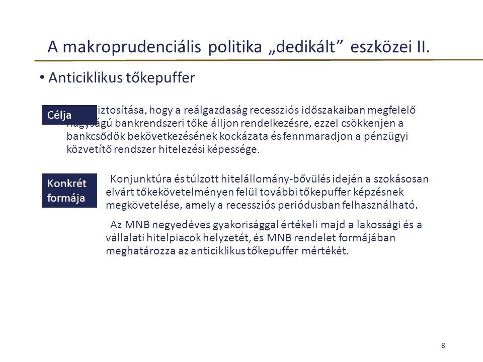 """A makroprudenciális politika """"dedikált eszközei III."""