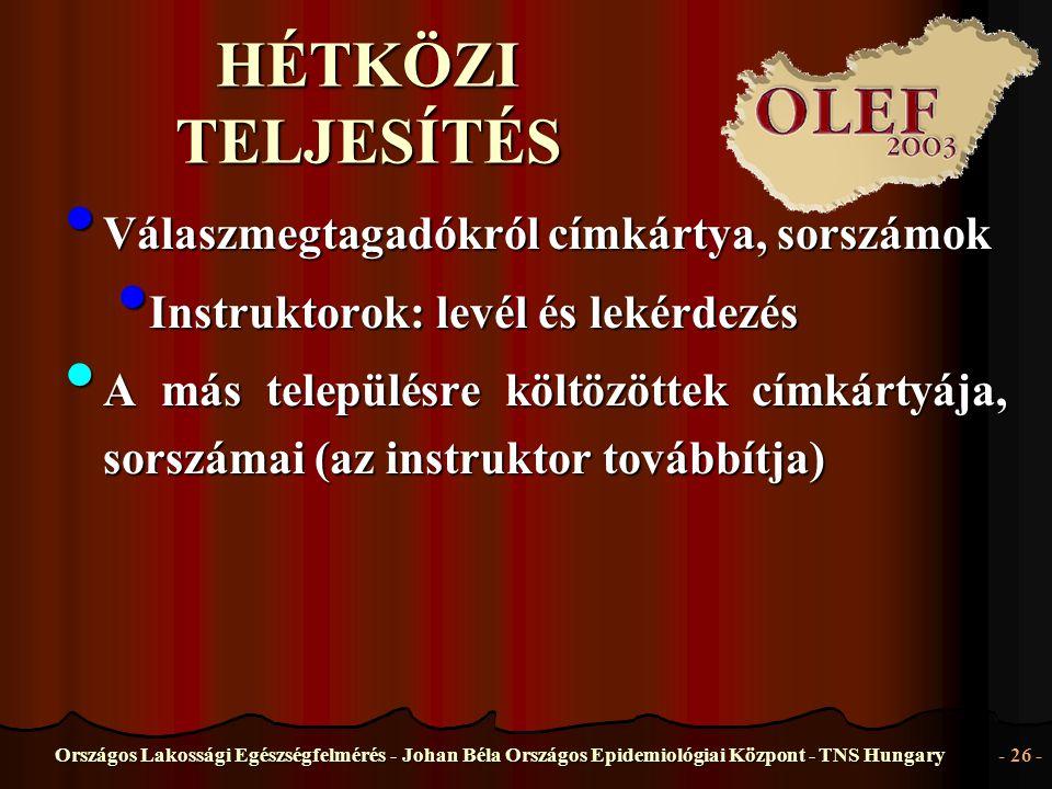 Országos Lakossági Egészségfelmérés - Johan Béla Országos Epidemiológiai Központ - TNS Hungary- 26 - HÉTKÖZI TELJESÍTÉS • Válaszmegtagadókról • Válasz