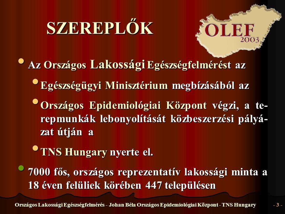 Országos Lakossági Egészségfelmérés - Johan Béla Országos Epidemiológiai Központ - TNS Hungary- 14 - A KÉRDEZÉS KELLÉKEI 1.