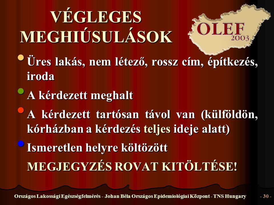 Országos Lakossági Egészségfelmérés - Johan Béla Országos Epidemiológiai Központ - TNS Hungary- 30 - VÉGLEGES MEGHIÚSULÁSOK • Üres • Üres lakás, nem l