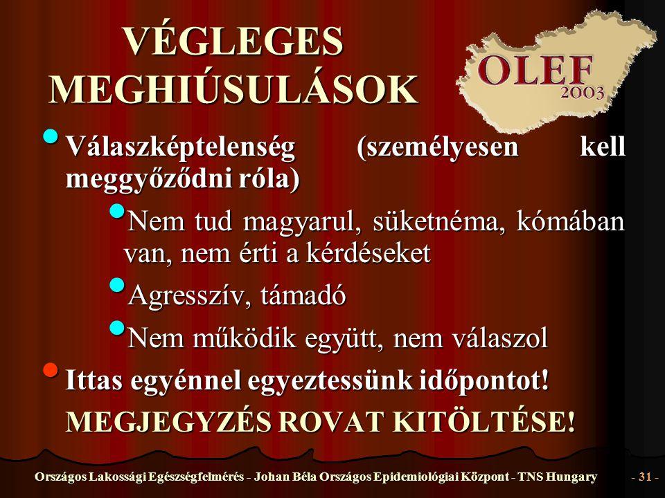 Országos Lakossági Egészségfelmérés - Johan Béla Országos Epidemiológiai Központ - TNS Hungary- 31 - VÉGLEGES MEGHIÚSULÁSOK • Válaszképtelenség • Vála