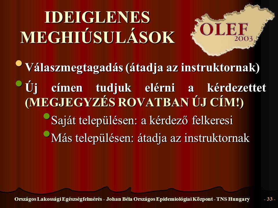 Országos Lakossági Egészségfelmérés - Johan Béla Országos Epidemiológiai Központ - TNS Hungary- 33 - IDEIGLENES MEGHIÚSULÁSOK • Válaszmegtagadás • Vál
