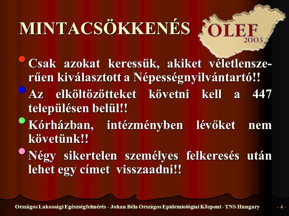 Országos Lakossági Egészségfelmérés - Johan Béla Országos Epidemiológiai Központ - TNS Hungary- 15 - A KÉRDEZÉS KELLÉKEI 2.