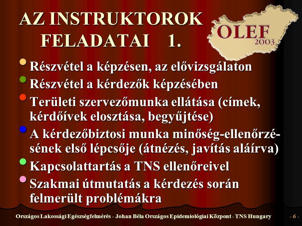 Országos Lakossági Egészségfelmérés - Johan Béla Országos Epidemiológiai Központ - TNS Hungary- 6 - AZ INSTRUKTOROK FELADATAI 1. • Részvétel • Részvét
