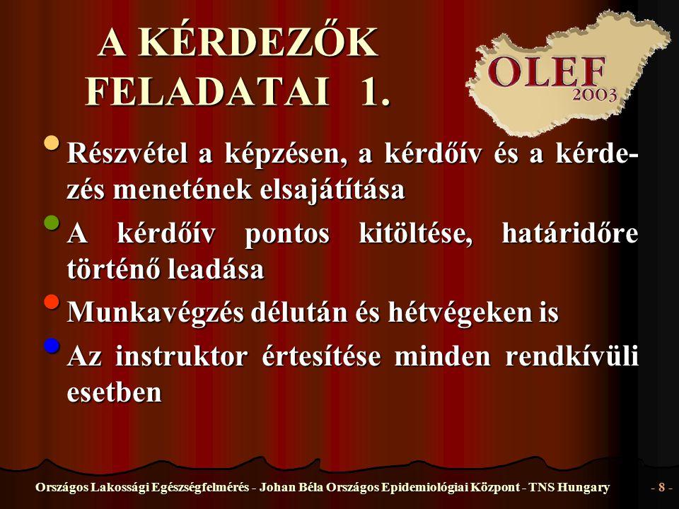 Országos Lakossági Egészségfelmérés - Johan Béla Országos Epidemiológiai Központ - TNS Hungary- 19 - OLEF-AZONOSÍTÓ KÁRTYA • Fényképpel • Fényképpel és névvel ellátott kitűzhető azonosító kártya az OLEF2003-hoz • Csak • Csak az oktatás helyszínén lehet átvenni ennek birtokában kérdezhet a kérdező