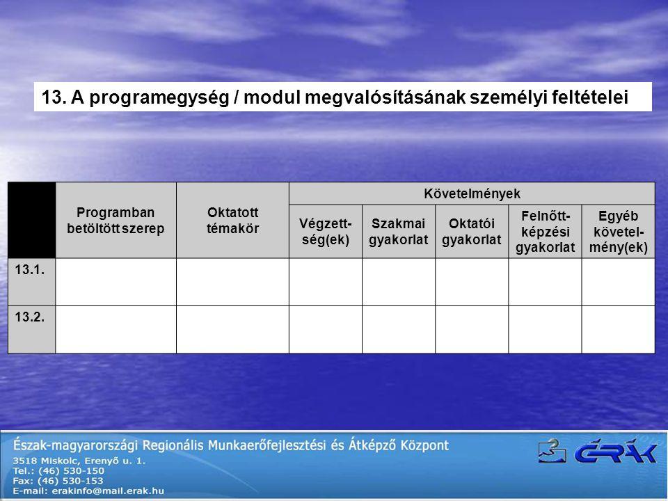 13. A programegység / modul megvalósításának személyi feltételei Programban betöltött szerep Oktatott témakör Követelmények Végzett- ség(ek) Szakmai g
