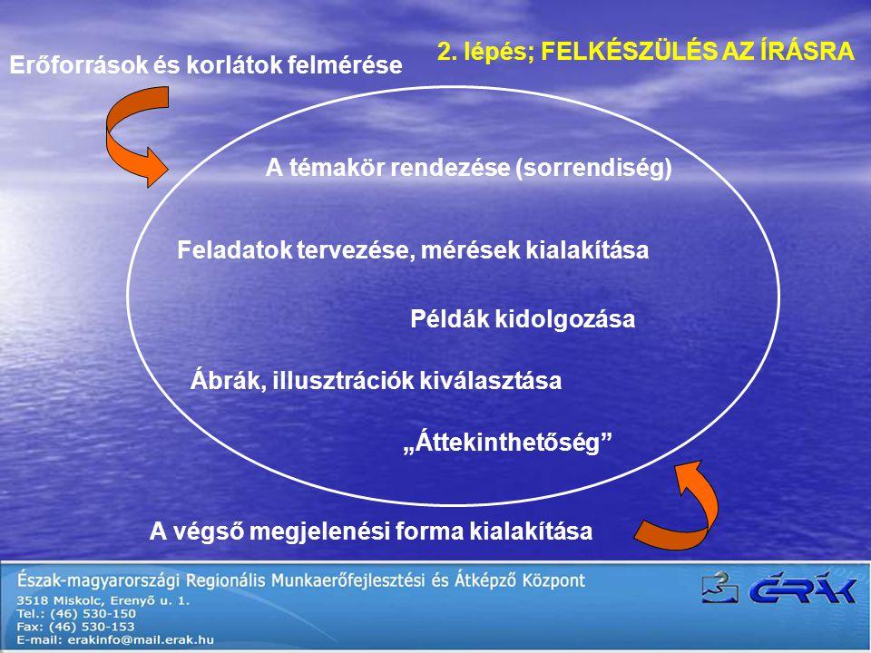 2. lépés; FELKÉSZÜLÉS AZ ÍRÁSRA A témakör rendezése (sorrendiség) Erőforrások és korlátok felmérése Feladatok tervezése, mérések kialakítása Ábrák, il