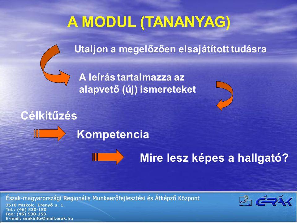 A MODUL (TANANYAG) Utaljon a megelőzően elsajátított tudásra A leírás tartalmazza az alapvető (új) ismereteket Célkitűzés Kompetencia Mire lesz képes a hallgató