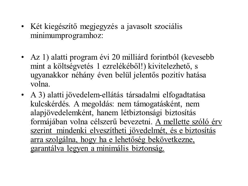 •Két kiegészítő megjegyzés a javasolt szociális minimumprogramhoz: •Az 1) alatti program évi 20 milliárd forintból (kevesebb mint a költségvetés 1 ezr