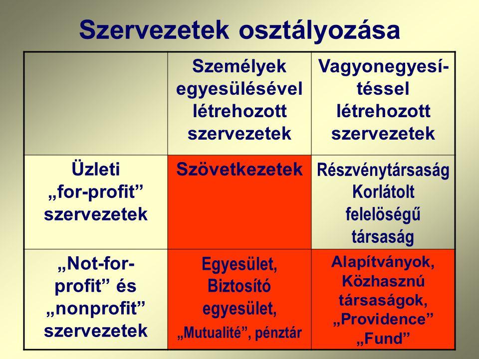 """1999 március - Előterjesztés a Kormány részére """"Az egészségbiztosítás továbbfejlesztése döntést igénylő kérdéseiről - a dokumentumot a társadalombiztosítási alapokat felügyelő politikai államtitkár asszony terjesztette be."""