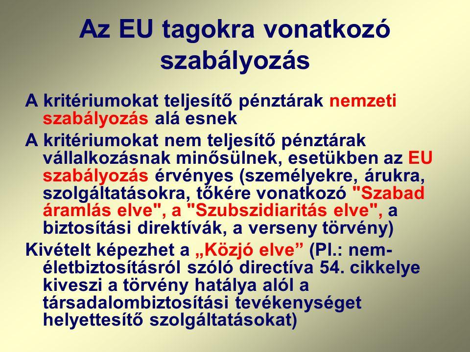 Európai Uniós kritériumok 2004-es csatlakozást követő érvényességgel •Társadalombiztosítást kiegészítő szervezet •Egészségügyi és szociális tevékenysé