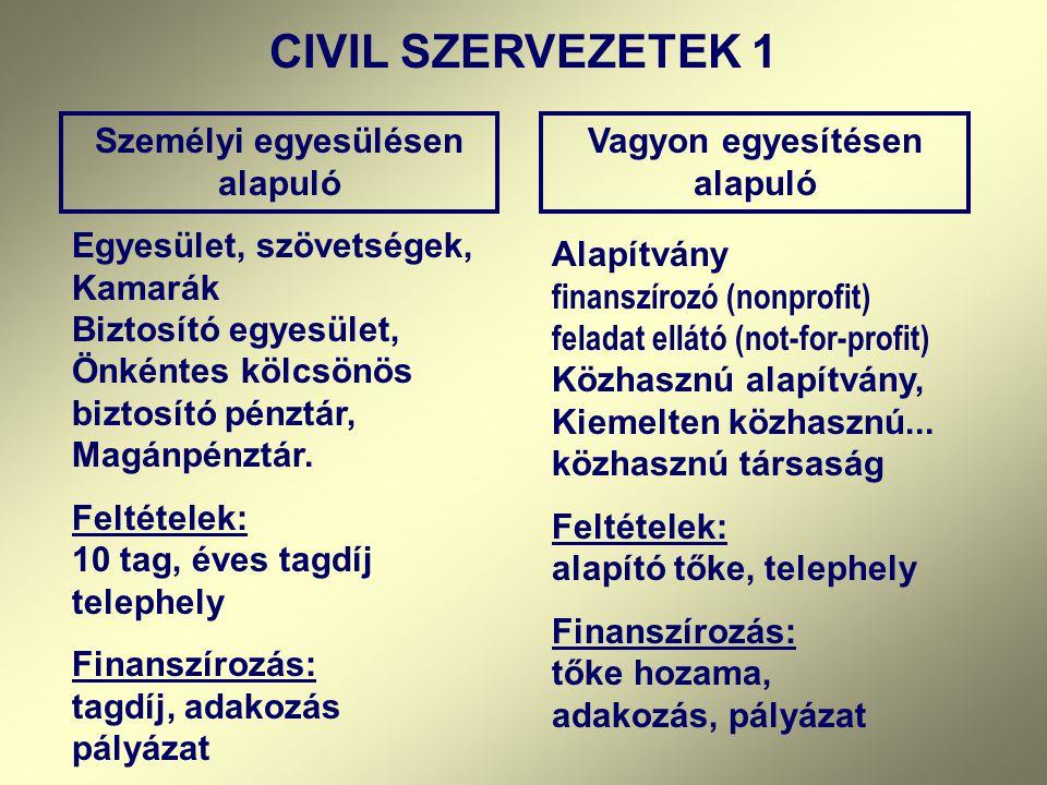 Társadalombiztosítás.