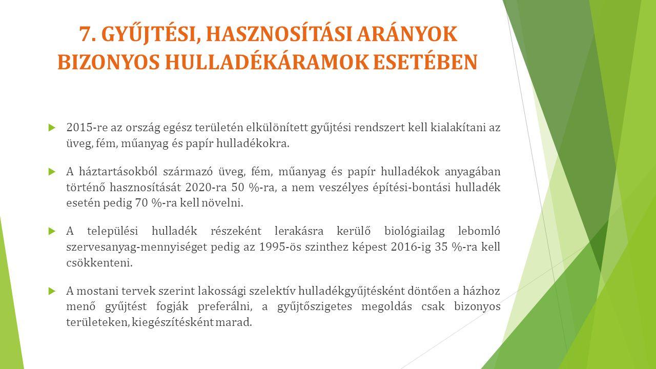7. GYŰJTÉSI, HASZNOSÍTÁSI ARÁNYOK BIZONYOS HULLADÉKÁRAMOK ESETÉBEN  2015-re az ország egész területén elkülönített gyűjtési rendszert kell kialakítan