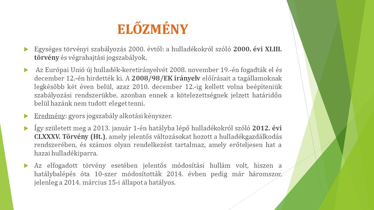 ELŐZMÉNY  Egységes törvényi szabályozás 2000. évtől: a hulladékokról szóló 2000. évi XLIII. törvény és végrahajtási jogszabályok,  Az Európai Unió ú