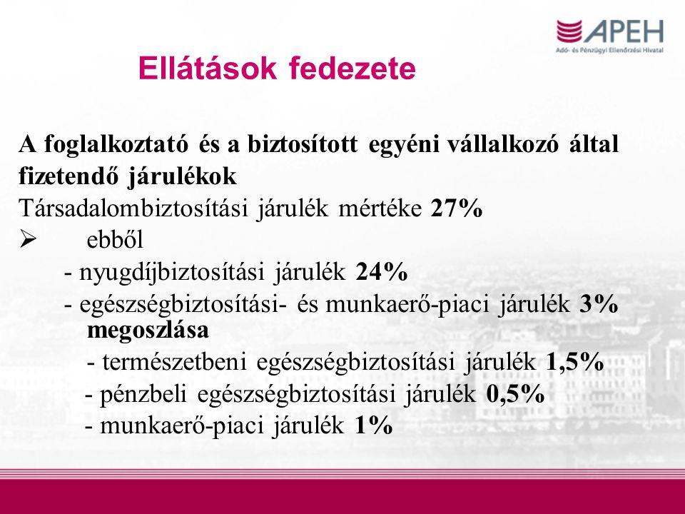 Ellátások fedezete A foglalkoztató és a biztosított egyéni vállalkozó által fizetendő járulékok Társadalombiztosítási járulék mértéke 27%  ebből - nyugdíjbiztosítási járulék 24% - egészségbiztosítási- és munkaerő-piaci járulék 3% megoszlása - természetbeni egészségbiztosítási járulék 1,5% - pénzbeli egészségbiztosítási járulék 0,5% - munkaerő-piaci járulék 1%