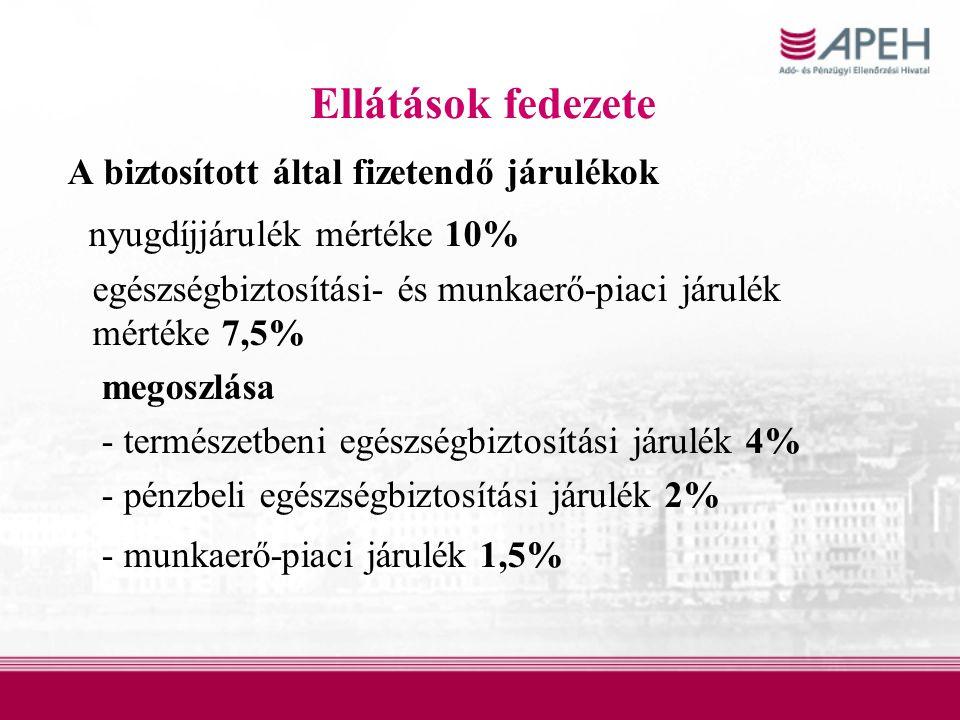 Ellátások fedezete A biztosított által fizetendő járulékok nyugdíjjárulék mértéke 10% egészségbiztosítási- és munkaerő-piaci járulék mértéke 7,5% mego