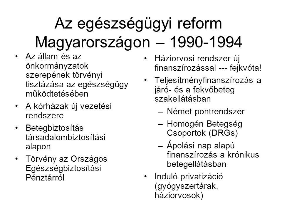 Az egészségügyi reform Magyarországon – 1990-1994 •Az állam és az önkormányzatok szerepének törvényi tisztázása az egészségügy működtetésében •A kórhá