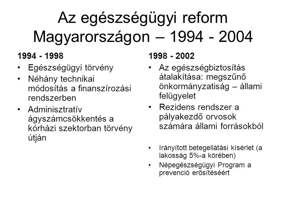 Az egészségügyi reform Magyarországon – 1994 - 2004 1994 - 1998 •Egészségügyi törvény •Néhány technikai módosítás a finanszírozási rendszerben •Admini