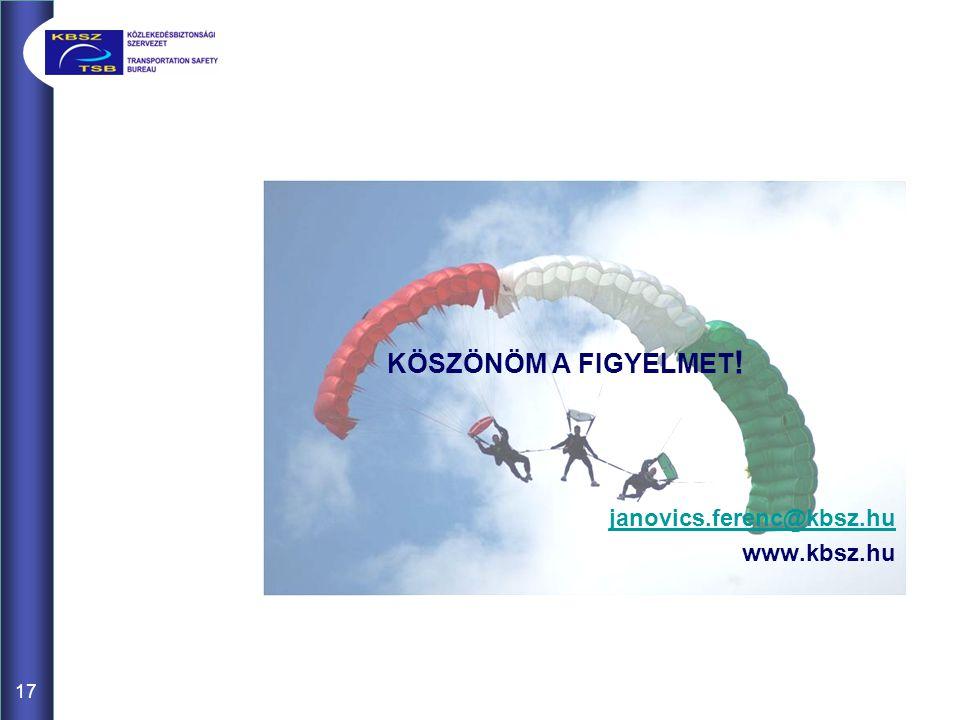 17 KÖSZÖNÖM A FIGYELMET ! janovics.ferenc@kbsz.hu www.kbsz.hu