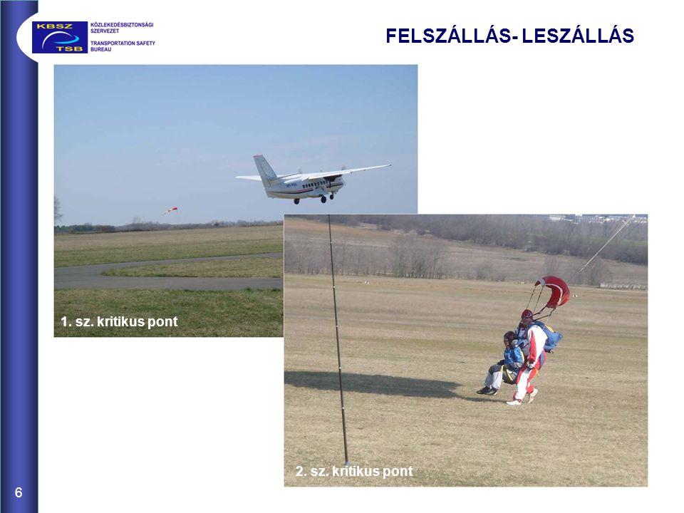 FELSZÁLLÁS- LESZÁLLÁS 6 1. sz. kritikus pont 2. sz. kritikus pont
