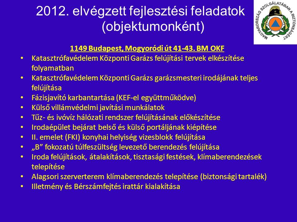 2012. elvégzett fejlesztési feladatok (objektumonként) 1149 Budapest, Mogyoródi út 41-43. BM OKF • • Katasztrófavédelem Központi Garázs felújítási ter
