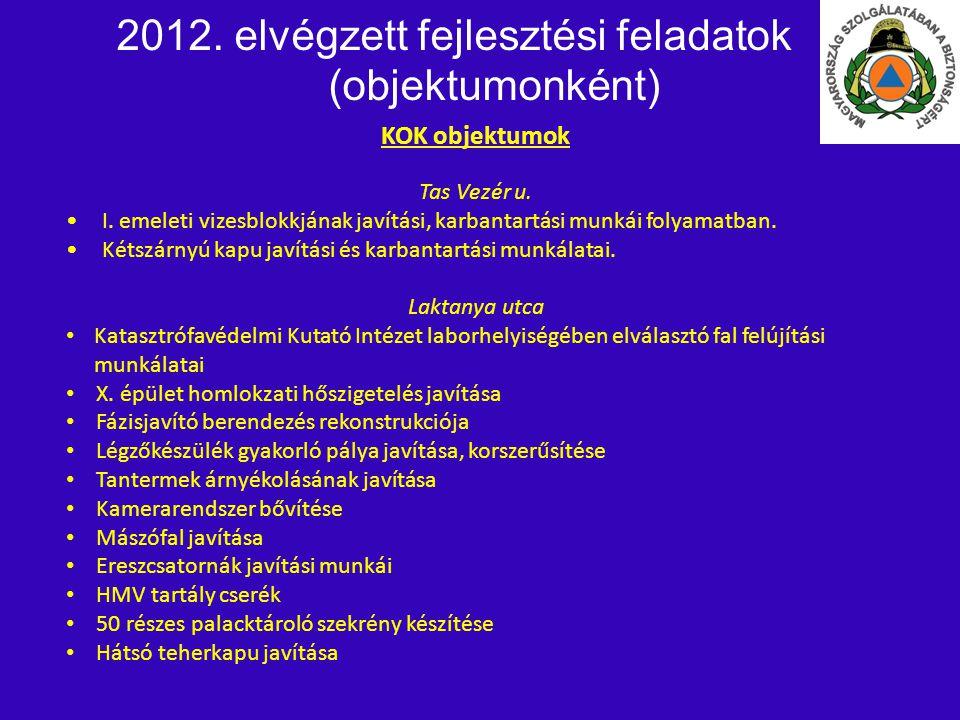2012. elvégzett fejlesztési feladatok (objektumonként) KOK objektumok Tas Vezér u. • •I. emeleti vizesblokkjának javítási, karbantartási munkái folyam