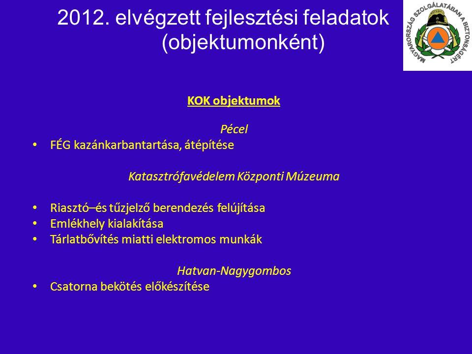 2012. elvégzett fejlesztési feladatok (objektumonként) KOK objektumok Pécel • • FÉG kazánkarbantartása, átépítése Katasztrófavédelem Központi Múzeuma