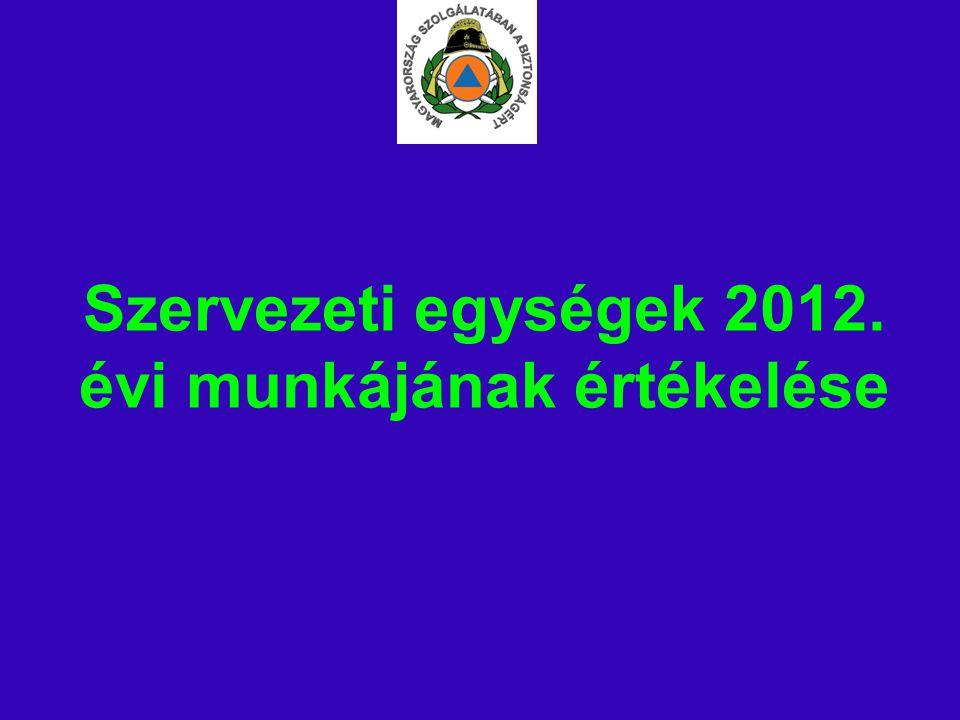 Szervezeti egységek 2012. évi munkájának értékelése
