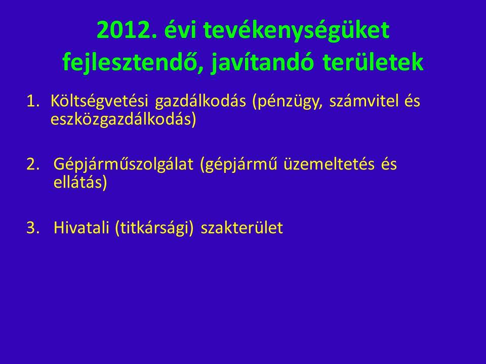 2012. évi tevékenységüket fejlesztendő, javítandó területek 1.Költségvetési gazdálkodás (pénzügy, számvitel és eszközgazdálkodás) 2.Gépjárműszolgálat