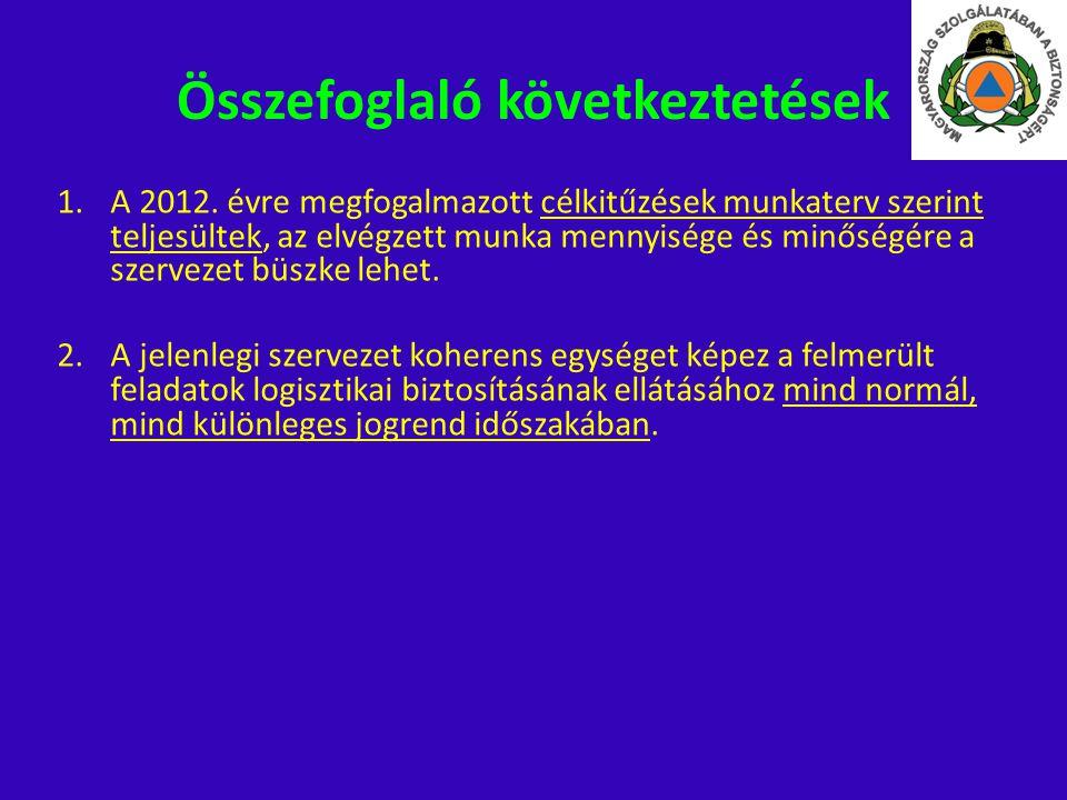 Összefoglaló következtetések 1.A 2012. évre megfogalmazott célkitűzések munkaterv szerint teljesültek, az elvégzett munka mennyisége és minőségére a s