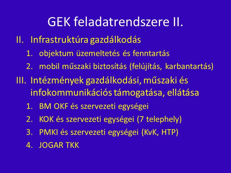 GEK feladatrendszere II. II.Infrastruktúra gazdálkodás 1.objektum üzemeltetés és fenntartás 2.mobil műszaki biztosítás (felújítás, karbantartás) III.I