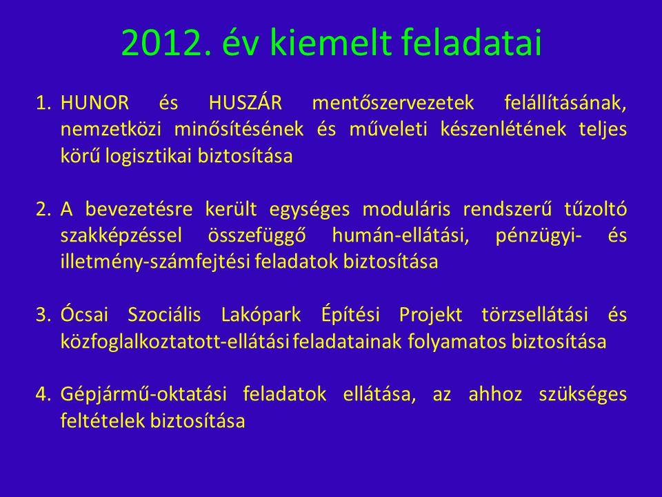 2012. év kiemelt feladatai 1. 1.HUNOR és HUSZÁR mentőszervezetek felállításának, nemzetközi minősítésének és műveleti készenlétének teljes körű logisz