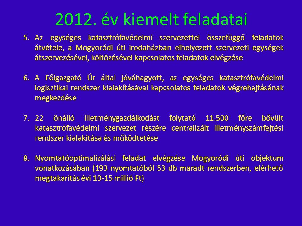 2012. év kiemelt feladatai 5. 5.Az egységes katasztrófavédelmi szervezettel összefüggő feladatok átvétele, a Mogyoródi úti irodaházban elhelyezett sze