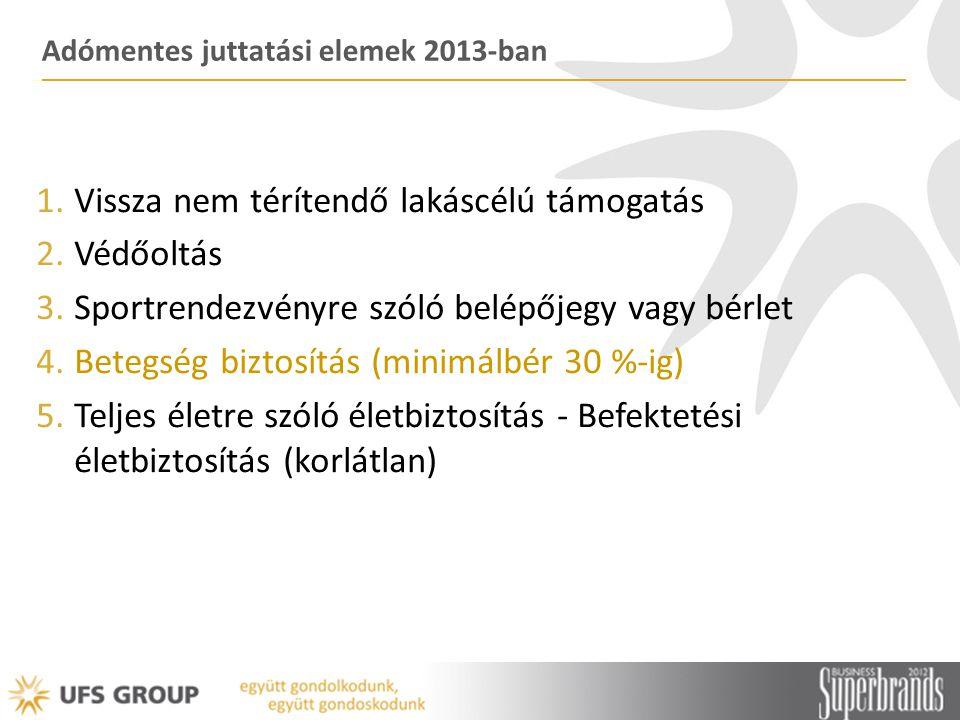 Adómentes juttatási elemek 2013-ban 1.Vissza nem térítendő lakáscélú támogatás 2.Védőoltás 3.Sportrendezvényre szóló belépőjegy vagy bérlet 4.Betegség biztosítás (minimálbér 30 %-ig) 5.Teljes életre szóló életbiztosítás - Befektetési életbiztosítás (korlátlan)