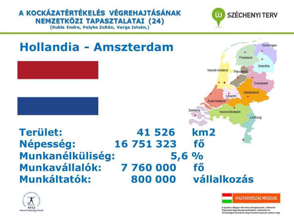 A KOCKÁZATÉRTÉKELÉS VÉGREHAJTÁSÁNAK NEMZETKÖZI TAPASZTALATAI (24) (Kukla Endre, Pelyhe Zoltán, Varga István,) Hollandia - Amszterdam Terület: 41 526 km2 Népesség: 16 751 323 fő Munkanélküliség: 5,6 % Munkavállalók: 7 760 000 fő Munkáltatók: 800 000 vállalkozás