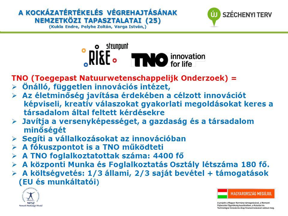 A KOCKÁZATÉRTÉKELÉS VÉGREHAJTÁSÁNAK NEMZETKÖZI TAPASZTALATAI (25) (Kukla Endre, Pelyhe Zoltán, Varga István,) TNO (Toegepast Natuurwetenschappelijk Onderzoek) =  Önálló, független innovációs intézet,  Az életminőség javítása érdekében a célzott innovációt képviseli, kreatív válaszokat gyakorlati megoldásokat keres a társadalom által feltett kérdésekre  Javítja a versenyképességet, a gazdaság és a társadalom minőségét  Segíti a vállalkozásokat az innovációban  A fókuszpontot is a TNO működteti  A TNO foglalkoztatottak száma: 4400 fő  A központi Munka és Foglalkoztatás Osztály létszáma 180 fő.