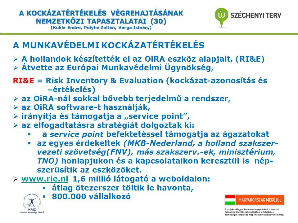 """A KOCKÁZATÉRTÉKELÉS VÉGREHAJTÁSÁNAK NEMZETKÖZI TAPASZTALATAI (30) (Kukla Endre, Pelyhe Zoltán, Varga István,) A MUNKAVÉDELMI KOCKÁZATÉRTÉKELÉS  A hollandok készítették el az OiRA eszköz alapjait, (RI&E)  Átvette az Európai Munkavédelmi Ügynökség, RI&E = Risk Inventory & Evaluation (kockázat-azonosítás és –értékelés)  az OiRA-nál sokkal bővebb terjedelmű a rendszer,  az OiRA software-t használják,  irányítja és támogatja a """"service point ,  az elfogadtatásra stratégiát dolgoztak ki:  a service point befektetéssel támogatja az ágazatokat  az egyes érdekeltek (MKB-Nederland, a holland szakszer- vezeti szövetség(FNV), más szakszerv.-ek, minisztérium, TNO) honlapjukon és a kapcsolataikon keresztül is nép- szerüsítik az eszközöket."""